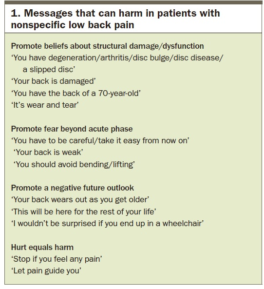 Pain Part 4 Whats In A Word