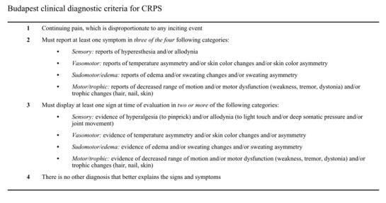 budapest-criteria
